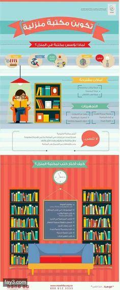 كيف تكون مكتبة منزلية