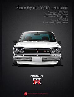 Эволюция Nissan Skyline (13 фото)