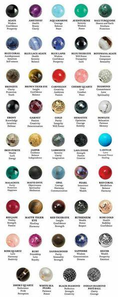 Crystal descriptions