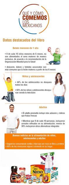 13 datos de alimentación en México por Nestlé México. http://www.expoknews.com/8-datos-de-alimentacion-en-mexico/