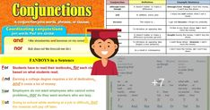 Conjunctions are words which join phrases, clauses and sentences. There are types of conjunctions in English: Coordinating Conjunctions, Correlative Conjunctions and Subordinating Conjunctions. English Grammar Rules, English Verbs, Learn English Grammar, English Vocabulary Words, Grammar Lessons, English Study, English Lessons, English Language, Subordinating Conjunctions