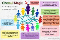 Jocuri de socializare la ȋnceput de an şcolar Bingo, Map, Education, Location Map, Maps, Onderwijs, Learning