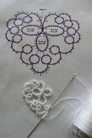 Crochet tatting tutorials -German language - Also covers other handcrafts - Helpful Photographs - Salvabrani - Salvabrani Crochet tatting tutorials - this site is full of great tut Tatting Necklace, Tatting Jewelry, Tatting Lace, Lace Necklace, Shuttle Tatting Patterns, Needle Tatting Patterns, Lace Patterns, Crochet Patterns, Needle Tatting Tutorial