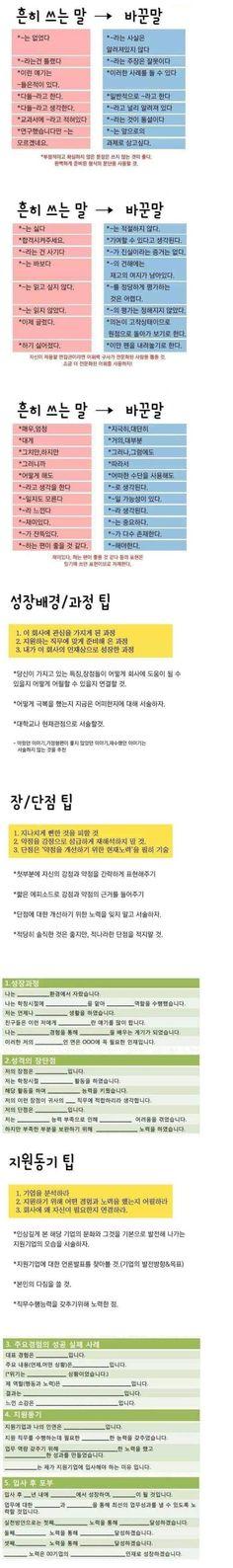Job Cv, Name Card Design, Uni Life, Learn Korean, Life Design, Name Cards, Wise Quotes, Job Search, Writing Tips