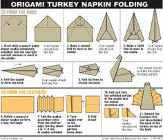 Make a turkey using folded napkin