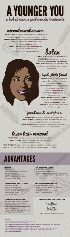 Every week, people spend multiple hours tackling unwanted facial and body hair. Laser hair removal provides a permanent alternative! Read more about what to expect from laser hair removal on this infographic from a San Jose medical clinic. Source: http://www.eternalbeautymedclinic.com/646138/2013/02/14/a-younger-you-a-look-at-non-surgical-cosmetic-treatments-infographic.html