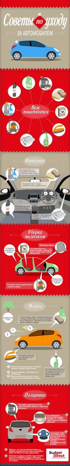 Как ухаживать за своей машиной