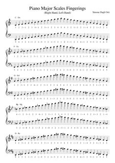 Piano Major Scales Fingerings sheet music for Piano download free in PDF or MIDI Piano Sheet Music Letters, Beginner Piano Music, Reading Sheet Music, Easy Piano Sheet Music, Flute Sheet Music, Piano Music Notes, Piano Songs, Music Theory Piano, Music Theory Lessons