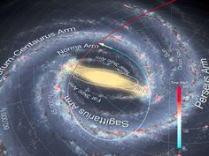 """The Puzzling Ophiuchus Stream: Dwarf galaxies or globular clusters orbiting the Milky Way can be pulled apart by tidal forces, leaving behind a trail of stars known as a """"stellar stream."""" One such trail, the Ophiuchus stream, has posed a serious dynamical puzzle since its discovery. But a recent study has identified four stars that might help resolve this stream's mystery."""