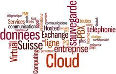 Online backup aka sauvegarde en ligne, vue d'un nuage de tags