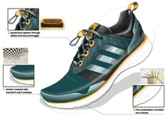 ADIDAS by Richard Ward, via Behance