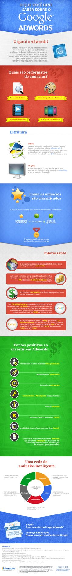 Descubra como funciona o Google Adwords. #SocialMedia #Adwords #infographic                                                                                                                                                     Mais Inbound Marketing, Business Marketing, Internet Marketing, Online Marketing, Social Media Digital Marketing, Web Design, Software, Digital Media, Advertising