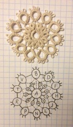 Flower tatting pattern via Crafteroni & Cheese. con schema.