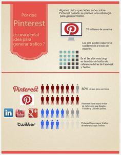 llega a tu público con #pinterest #infografía #redessociales #marketingdigital #socialmedia