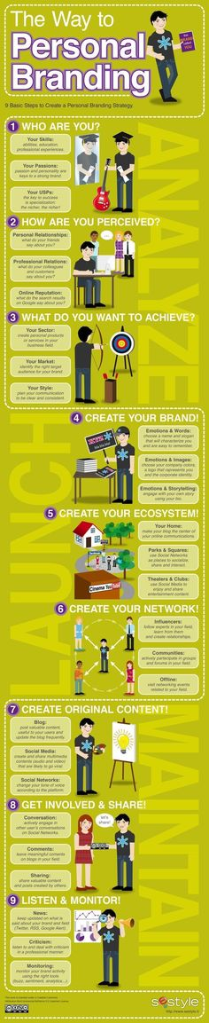 The Way to Personal Branding #infographic mapsmagic.com