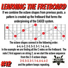Learning the notes on the guitar fretboard — Ry Naylor Guitar Guitar Tabs Songs, Music Theory Guitar, Learn Guitar Chords, Guitar Chords Beginner, Music Chords, Guitar Notes, Learn To Play Guitar, Guitar For Beginners, Music Guitar