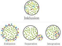 Real Definition of Inclusion