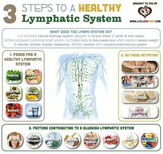 3 Steps to a healthy lymphatic system