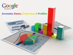 Chapters Of My Life...: Track your Search engine marketing campaign with Google Analytics..