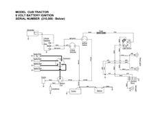farmall cub oil diagram data wiring diagrams u2022 rh progcode co 1948 farmall cub wiring diagram farmall cub wiring diagram 6 volt