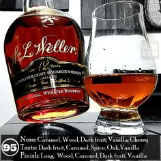 Twitter Facebook Google+ Pinterest StumbleUpon Buffer Email Tumblr Reddit Love This Pocket Flipboard Del W.L. Weller 12 is among my all-time favorite bourbons; everything about it is stunning. It's one of those whiskeys I want in my glass at all times and never get tired of. It also shows exactly why people get so crazy …