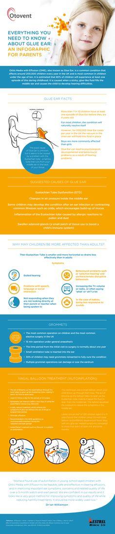 Glue Ear Facts | Infographic | Symptoms | Treatment | Otovent | Nasal Balloon · Otovent
