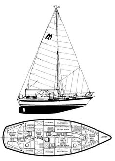 Inducted 1996 - MORGAN OUT ISLAND 41     Hull Type:Long KeelRig Type:Masthead Sloop LOA:41.25' / 12.57mLWL:34.00' / 10.36m Beam:13.82' / 4.21mListed SA:776 ft2 / 72.09 m2 Draft (max.)4.17' / 1.27mDraft (min.) Disp.24000 lbs./ 10886 kgs.Ballast:10500 lbs. / 4763 kgs. SA/Disp.:14.98Bal./Disp.:43.75%Disp./Len.:272.60 Designer:Charles Morgan Builder:Morgan Yachts/Catalina (USA) Construct.:FGBal. type: First Built:1971Last Built:# Built:1000