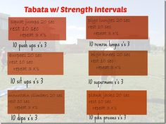 Tabata with Strength