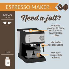 Espresso Maker FlexBrew Campaign Graphic
