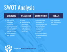 Blue Competitor SWOT Analysis Template : Generate a bright SWOT analysis and more by customizing this Blue Competitor SWOT Analysis Template Swot Analysis Template, New Opportunities, Understanding Yourself, Mobile App, Overlays, Bright, Templates, Blue, Business