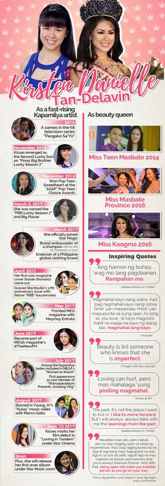 An infographics of Kisses Delavin& achievements as a beauty queen and as an actress Kiss Photo, Beauty Queens, Kisses, Infographics, The Dreamers, Im Not Perfect, It Hurts, Cinema, Inspirational Quotes