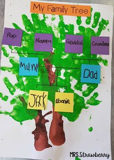 Learning about families is an important skill for the primary classroom. Your preschool, Kindergarten, 1st, and 2nd grade students are going to love the craft activity project, FREE download, and ideas included in this blog post. Make your students' family tree come to life with the painting idea. Click through to check it all out, grab your freebie, and get started today. {preK, K, first, second graders, social studies lesson, unit, family structures}