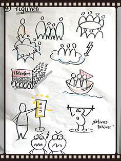 1000 Ideas About Visualisierung On Pinterest Flipchart