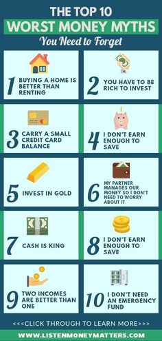 Don't be misled by these popular personal finance myths! We debunk the top 10 mo… Don't be misled by these popular personal finance myths! We debunk the top 10 money myths. Read on and be money wise now! Financial Literacy, Financial Tips, Financial Planning, Financial Assistance, Budgeting Finances, Budgeting Tips, Planning Budget, Budget Planer, Finance Organization