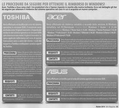 Rimborso Microsoft: procedure per le richieste - www.infoshopsrl.it