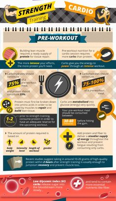 Pre workout Food guide #food #drink #recipes