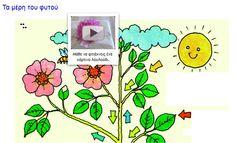 Φτιάξτε διαδραστικές ηλεκτρονικές αφίσες με το thinglink και αφήστε τους μαθητές σας να τις εξερευνήσουν