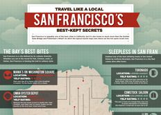 Marriot Infographic: Travel Like a Local: San Francisco's Best-Kept Secrets