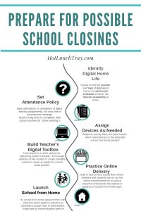Schools are struggling with how their actions would impact the community. What are the factors your school or district is considering? Teacher Tools, Teacher Resources, Guilt Quotes, Career Exploration, Parenting Hacks, Practical Parenting, First Year Teachers, School Closures, Instructional Design