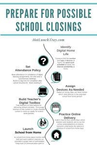 Prepare for School Closures