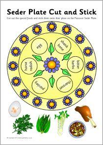 Jewish Seder Plate cut and stick activity (SB3278) - SparkleBox