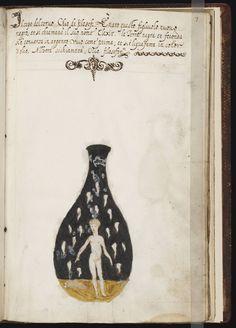 alchemy, Sir George Ripley 15th century