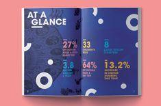 18 Non-Boring Corporate Reports Designed by Shillington Students Magazine Layout Design, Book Design Layout, Magazine Layouts, Design Layouts, Graphic Design Posters, Graphic Design Inspiration, Annual Report Layout, Annual Reports, Design Logo