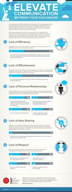 Effective communication is important for chapters and groups to practice! #infograohic #leadership #communication
