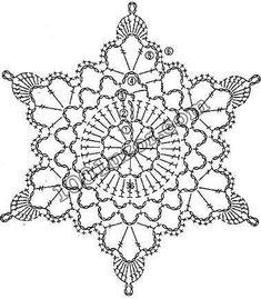 Snowflake diagram