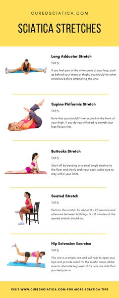Sciatica stretches like these are really great at getting quick sciatica pain relief just be sure to stay safe while performing them and if you need any more sciatica pain relief tips just head over to curedsciatica.com  #sciaticastretches  #sciaticarelief  #sciaticaremedies Sciatica Pain Treatment, Sciatica Pain Relief, Sciatica Stretches, Best Stretches, Piriformis Muscle, Shoulder Stand, Stay Safe, Excercise, Glutes