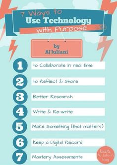 7 ways to use technology for a purpose in your classroom.