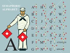 Semaphoric Alphabet Royalty Free Stock Vector Art Illustration, Istockphoto
