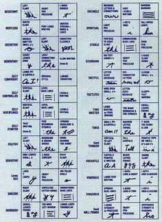 Handwriting Analysis Chart 4