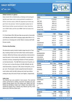 Epic research special report of 6 jan 2016  Epic Research is expertise in serving Stock Market recommendations generated by the experienced research team whose technical analysis is best for all the segments of the Indian share market and Global market.